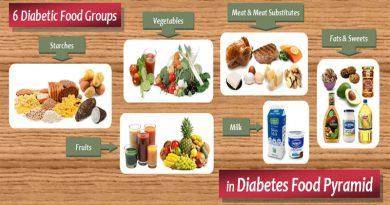 diabetic diet foods
