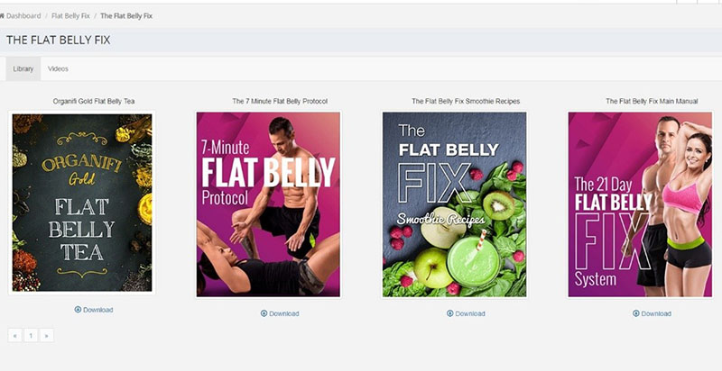 flat belly fix review books